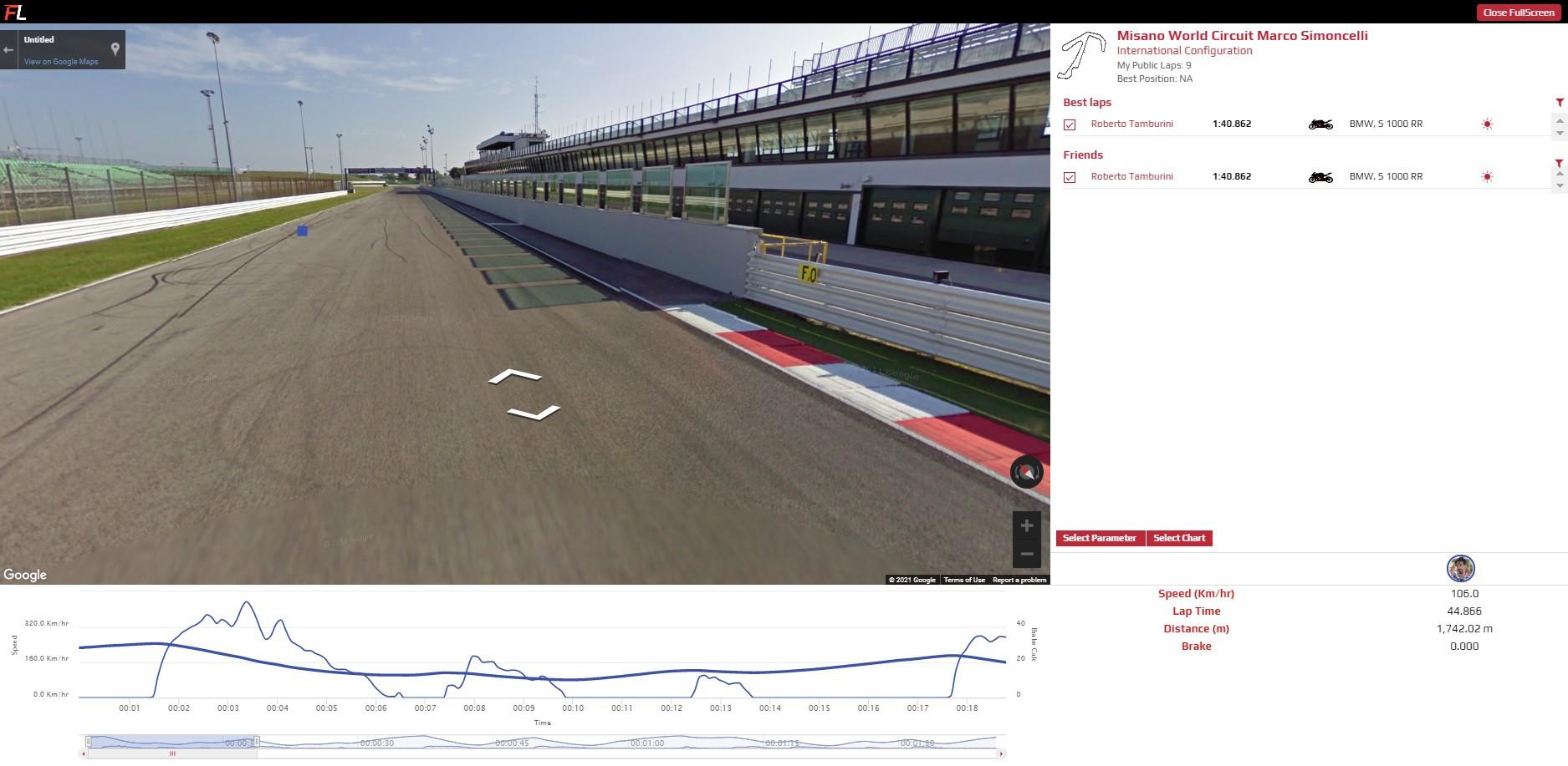 E' nato FastLap, il primo Social Network dedicato al Motorsport